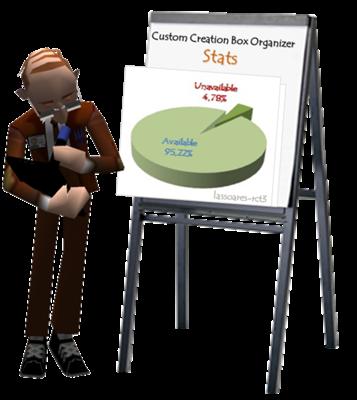 Custom Creation Box Organizer (lassoares-rct3)