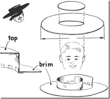 Cómo hacer un sombrero de marinero redondo | eHow en Español