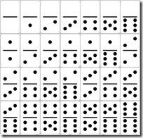 Plantilla domino