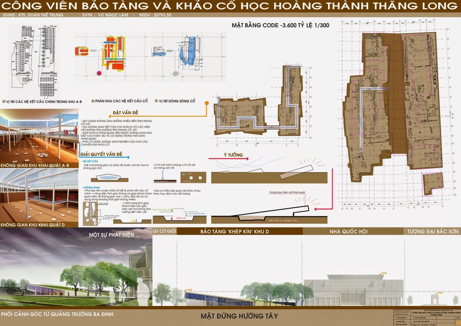 Bảo tàng khảo cổ học hoàng thành