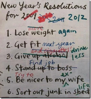 resolutions over the years