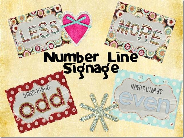 Number Line Signage