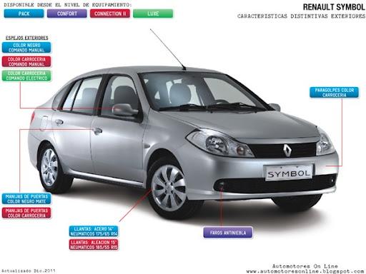 renault symbol new manual