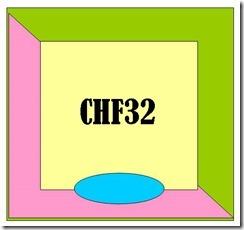 CHF32