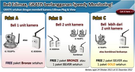 Monitor Asset dengan Speedy Monitoring