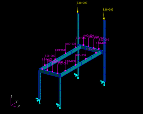 MODELING A FRAME STRUCTURE (WEIGHT BENCH) USING BEAM ELEMENTS