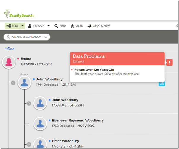Family Tree Descendency View includes data problem and research suggestion icons