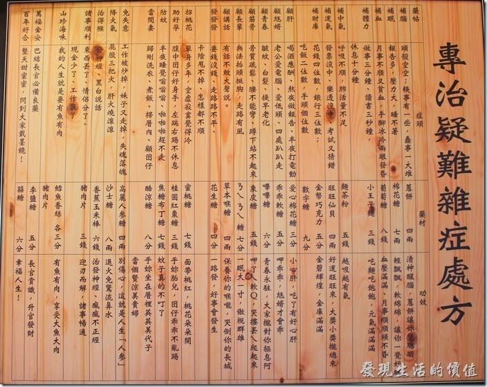 台南-安平老街-海山派樂地-藥舖。這裡有個種症狀的藥帖!純屬好玩。