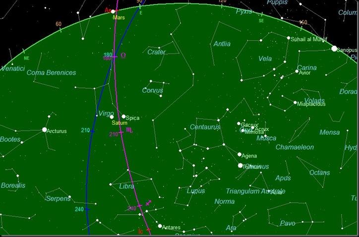 Mars Antares