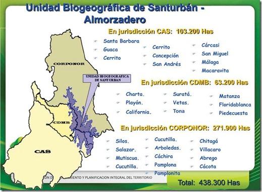 UNIDAD BIOGEORAFICA