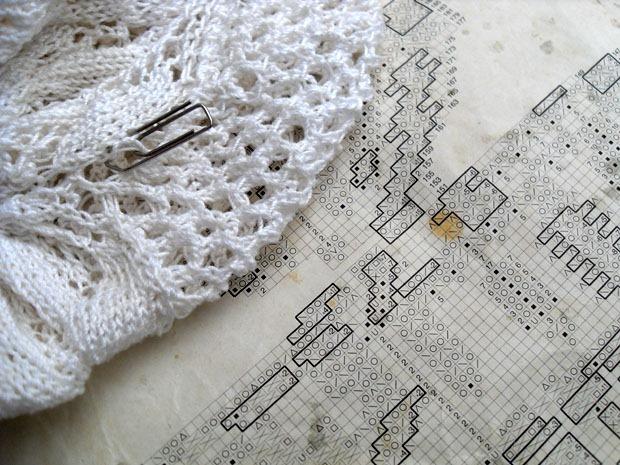 papirklips og uoverskueligt mønster