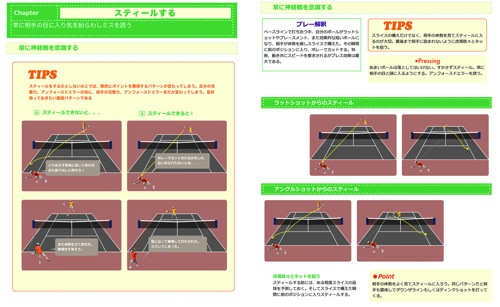 20121030 50Tactics Revised IA2