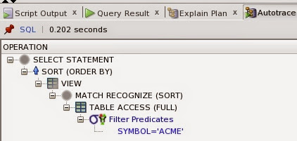 Match Recognize keywords in Otimizer explain plan