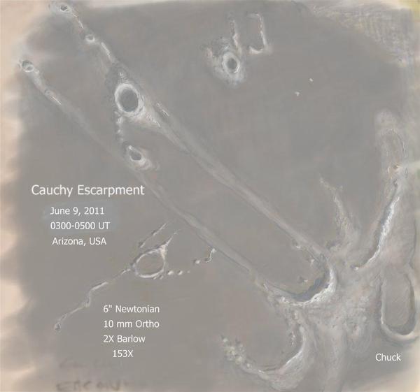 CauchyEscarp.jpg