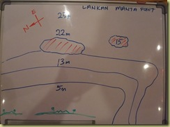 Lankan Manta Point Dive Plan