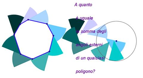 angoli esterni poligono