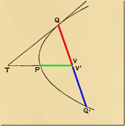 Archimedes.QuadratureParabola.Pa