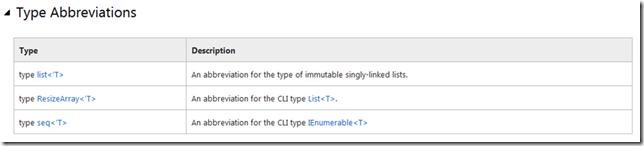 type_abbreviations_netbcl_equivalent_2F0C652E