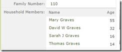 1850 Graves Family