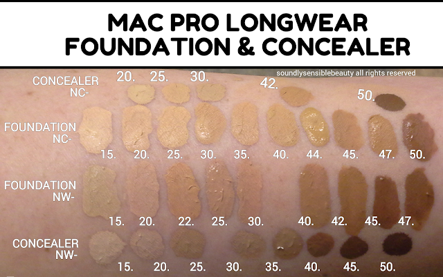 Mac Pro Longwear Foundation Shades