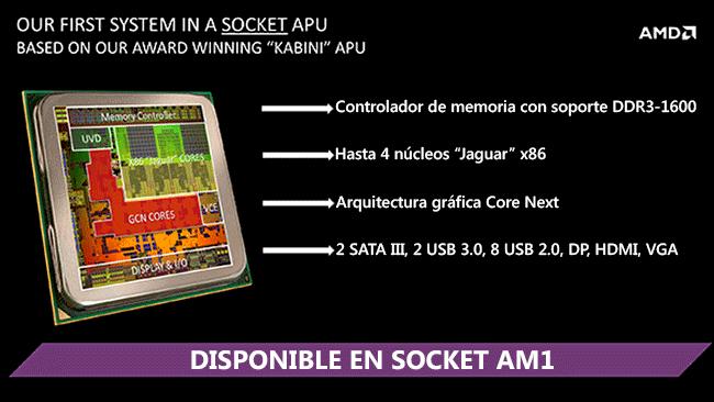 AMD APU KABINI