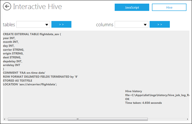 Oakleaf Systems Using Excel 2010 And The Hive Odbc Driver To