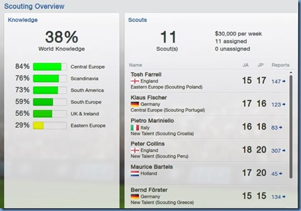Scouting in Football Manager 2013