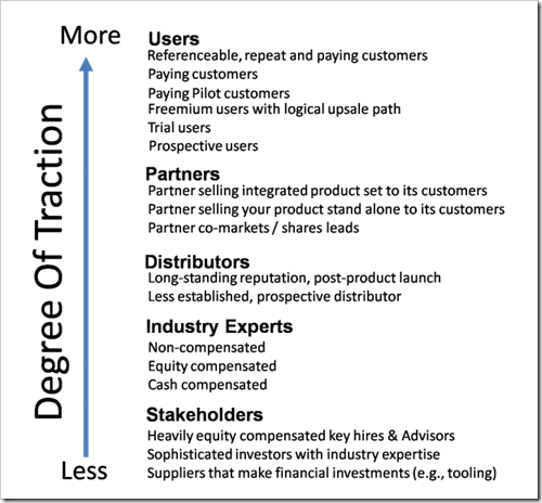 investor-evidence-2