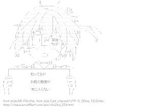 [AA]Takanashi Rikka Message board (Chunibyo Demo Koi ga Shitai!)