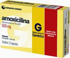 Amoxicilina – Para que Serve, Cuidados, Dicas