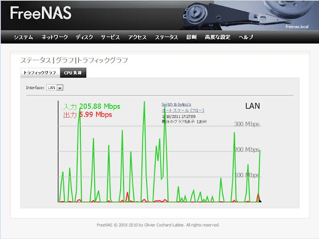 freenas-lan-graph.jpg