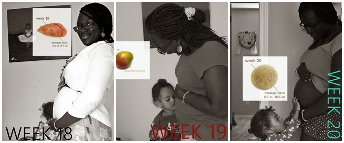 Pregnancy 18-20weeks