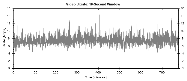 BDROM-00000-bitrate-10s