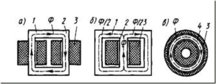 Основные типы однофазных