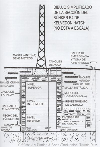 section español