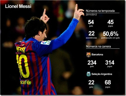 messi_info_1