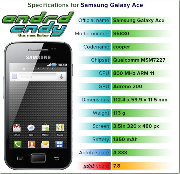 Новая прошивка для samsung s5830 galaxy ace