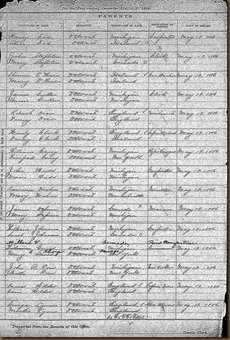 GOULD_Harry Whipple_birth record 10 Feb 1885_DetroitWayneMichigan_page 2
