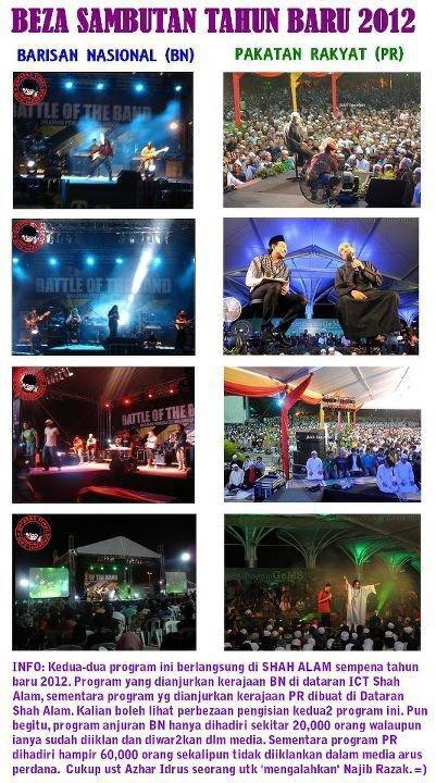 Beza sambutan tahun baru 2012