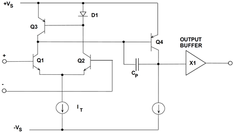 VFB op amp using two gain stages