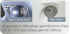 foglamp