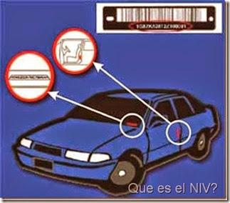 Donde esta el numero de identificacion vehicular NIV de un automovil VIN