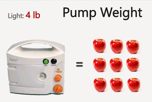Hygeia EnJoye LBI Light Pump Weight Breast Pump Ratings.jpg