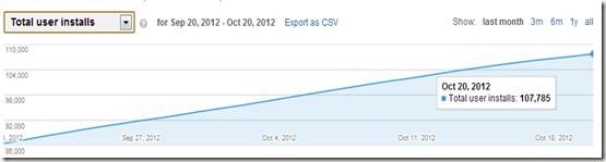 al-mathurat-ustaz-don-statistik-muat-turun-20-Oct-2012