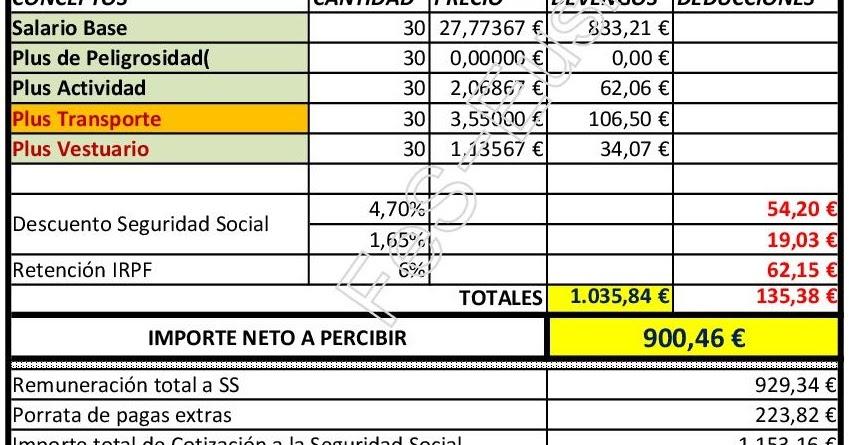 Ugt secci n sindical estatal en prosegur tabla salarial for Tabla de nomina