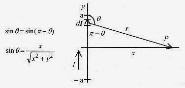 Physics Problems solving_Page_296_Image_0003