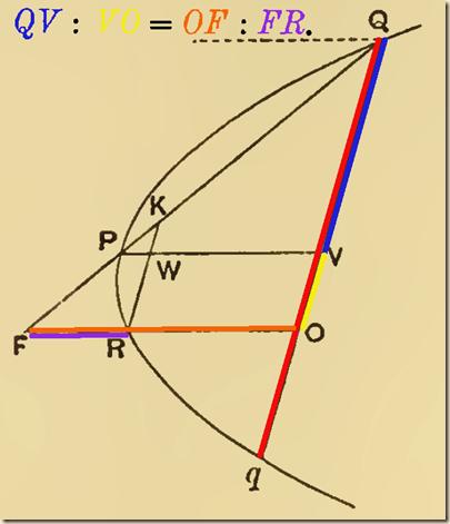 Archimedes.QuadratureParabola.P4a.2