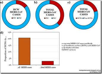 Sequencing the MERS coronavirus outbreak in Saudi Arabia | Sanger ...