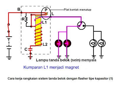 Cool Sistem Lampu Sein Tanda Belok Seputar Sepeda Motor Wiring Digital Resources Indicompassionincorg