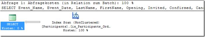 Execution_Plan_02